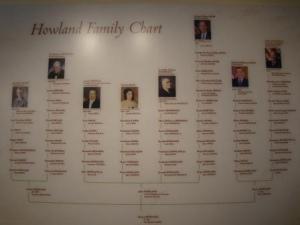 Howland Family Tree