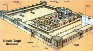 Herod's Temple (Image: Wikipedia)