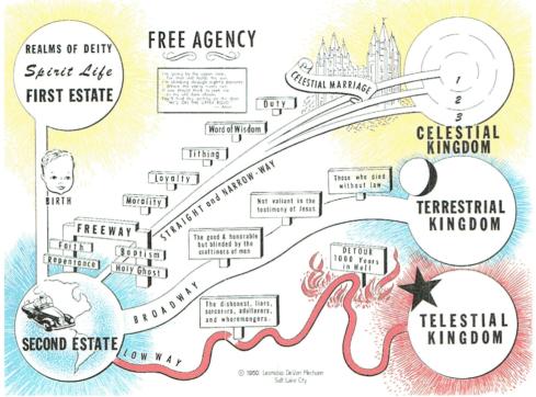 Agency1950